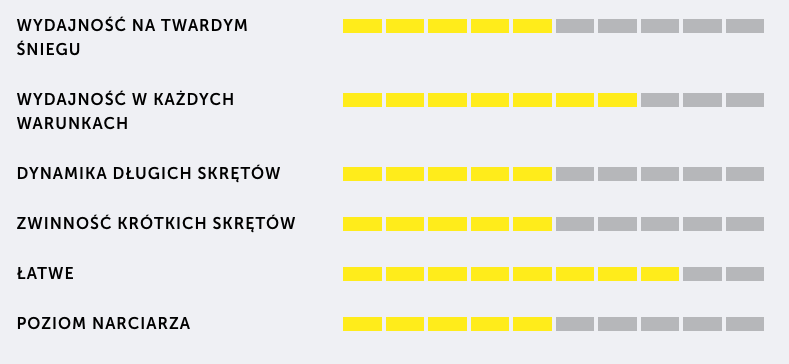 narty-volkl-flair-elite-2